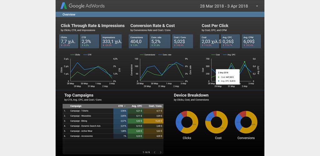 data-studio-webtrails