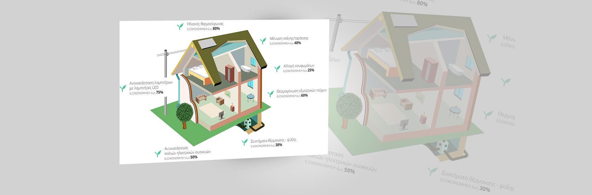 energycert custom made infographics