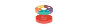 mcore - infographic bundles