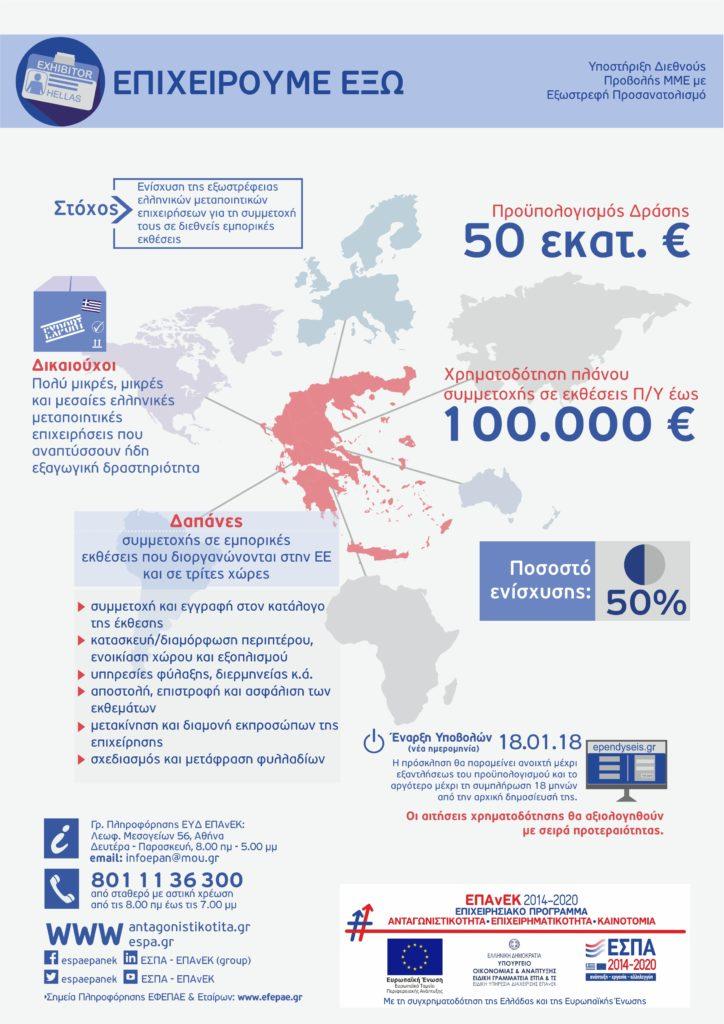 infographic_epix_exw